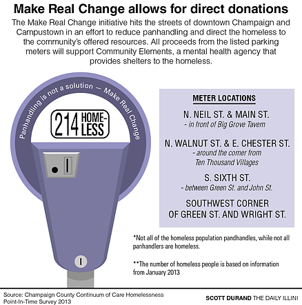 real-change-graphic