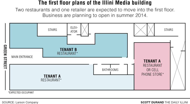 Former Illini Media Building to offer new Campustown options