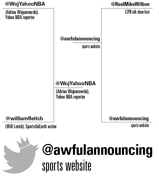 Announcing+the+winner+of+the+Twittournament