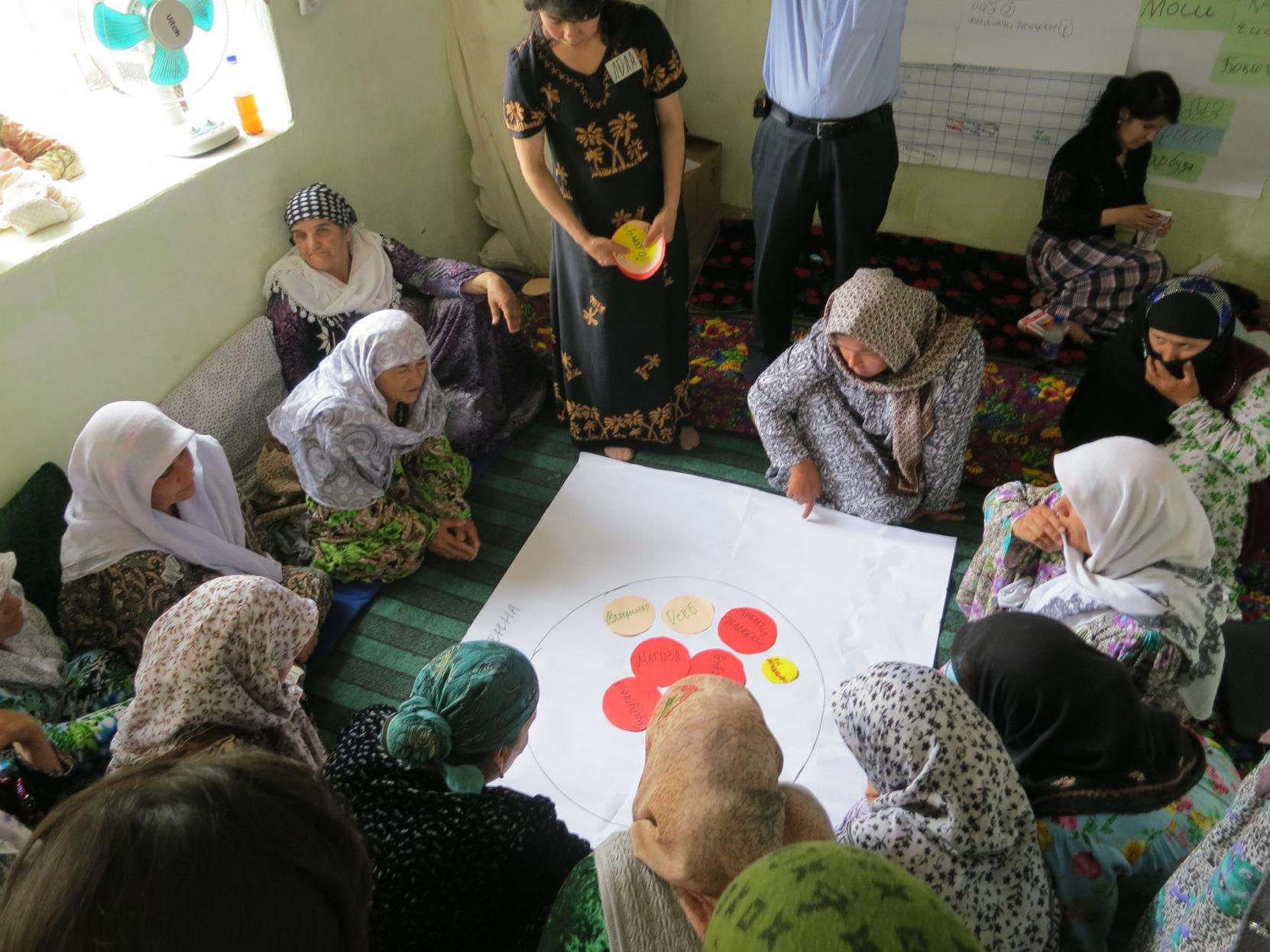 Women in a farmer's group plan an agricultural extension program for the next growing season in the Khatlon region of Tajikistan.