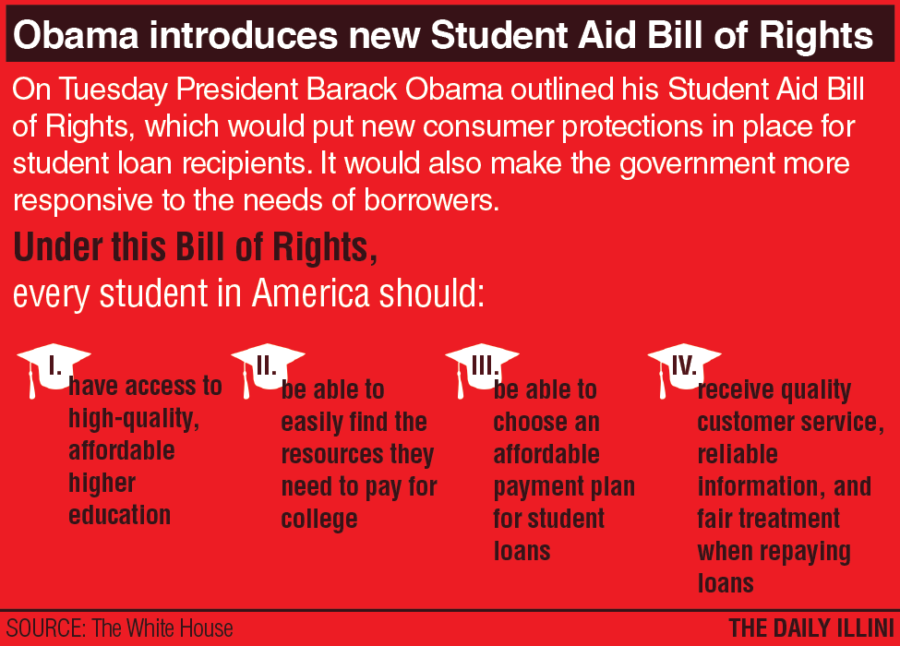 President+Barack+Obama+proposes+new+protections+for+student+loan+recipients