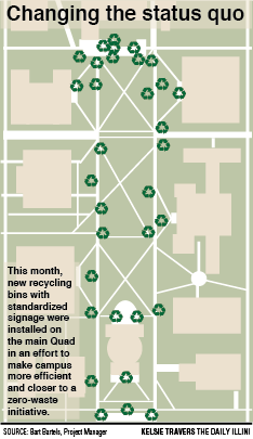 New campus recycling bins aim to bring waste awareness