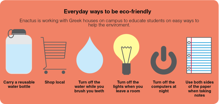 Greeks compete to be the most 'green' house
