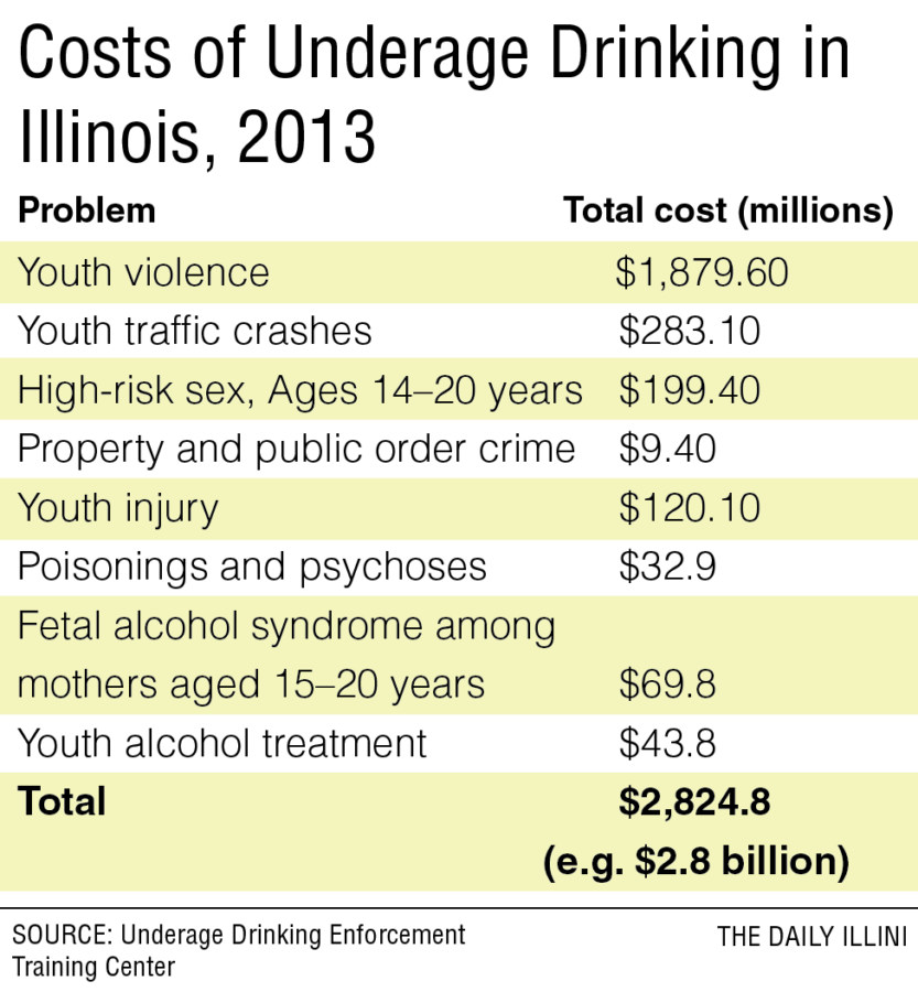 Illinois passes new drinking immunity law for underage drinkers