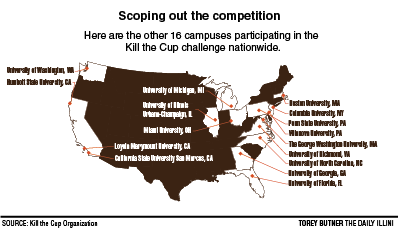 Kill the Cup campaign comes to University this October