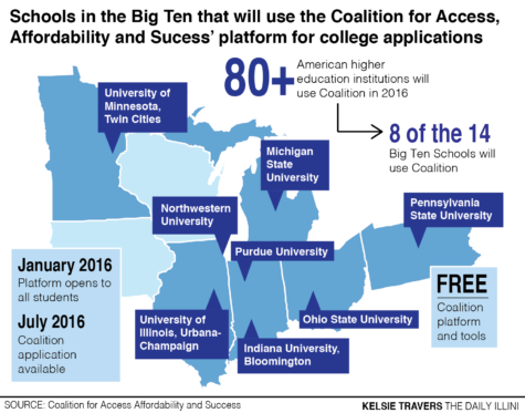 University joins Coalition for Access, Affordability and Success to make college applications easier