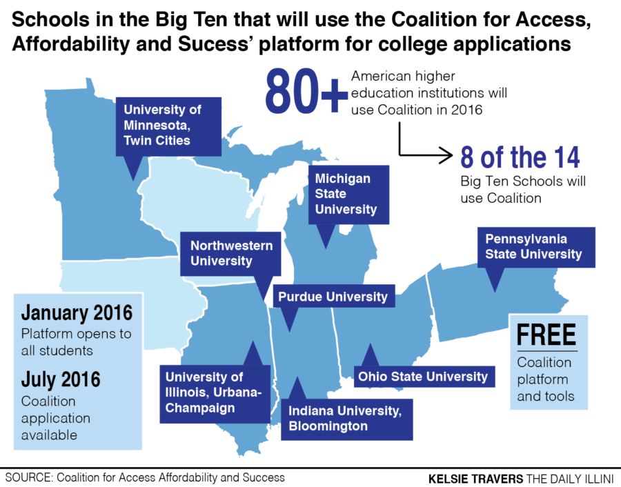 University+joins+Coalition+for+Access%2C+Affordability+and+Success+to+make+college+applications+easier