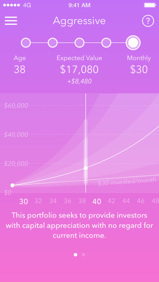 Acorns allows students to begin investing