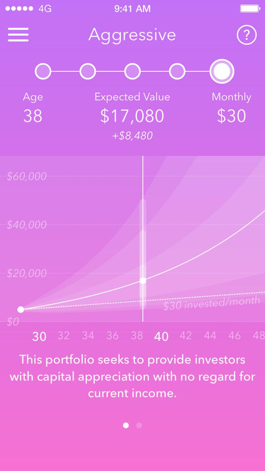 A+new+mobile+application+claims+to+have+taken+the+confusion+and+difficulty+out+of+investing.+Acorns%2C+a+free+mobile+app%2C+allows+users+to+make+micro-investments+by+automatically+investing+their+spare+change+in+the+stock+market.The+startup+requires+users+to+link+their+credit+cards+to+the+application.
