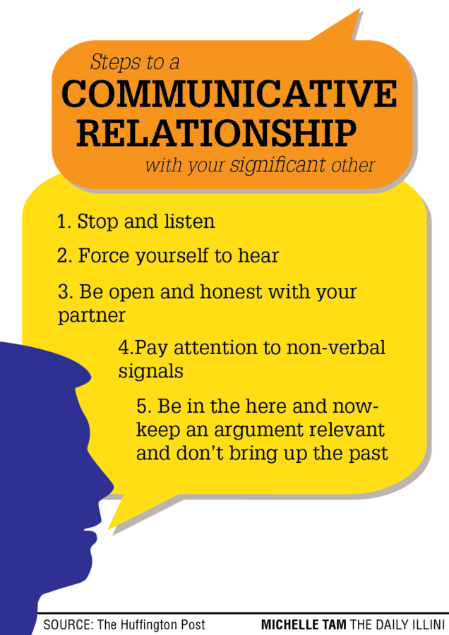 In relationships, communication is key