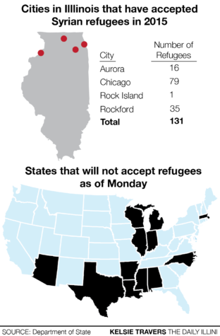 Refugees to be refused
