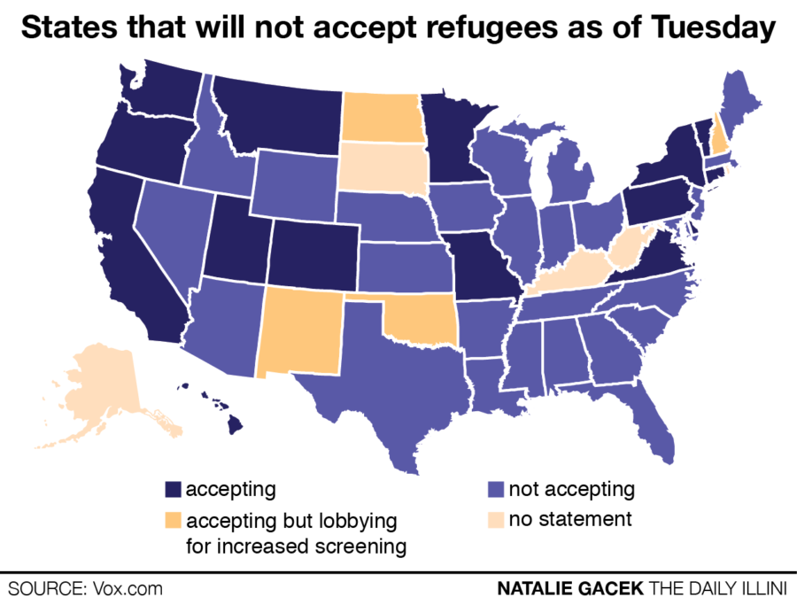 IL among growing list of states banning refugees