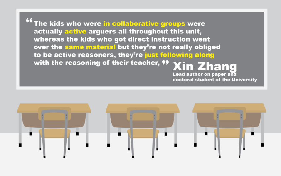 Study finds students become better decision makers through group learning