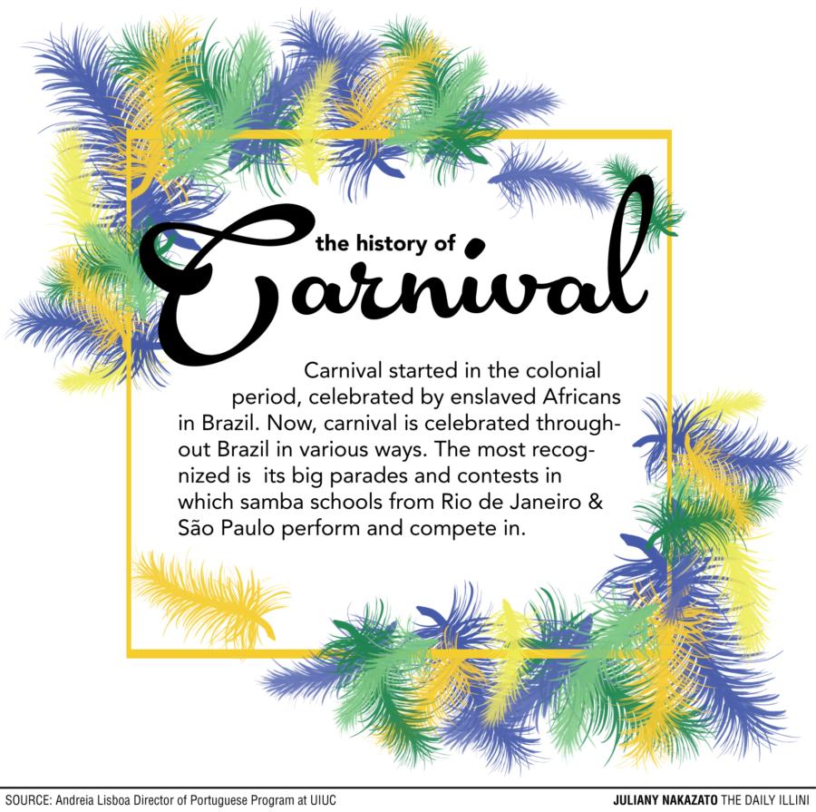 Carnival%3A+A+celebration+of+Latin-American+diversity