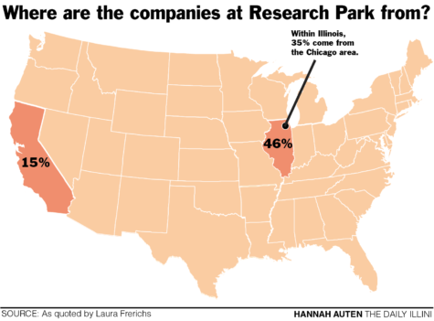 Research Park boasts more than just resources