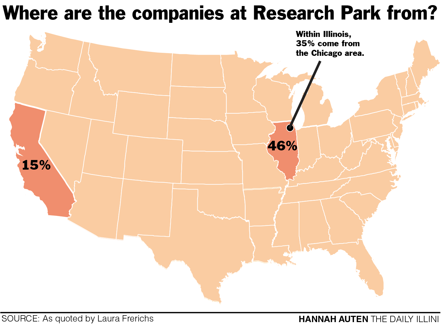 %3Cp%3EThe+Research+Park%2C+established+at+the+University+in+2008%2C+draws+companies+from+across+the+country+because+of+its+resources%2C+recruiting+ability+and+student+workforce.%26nbsp%3B%3C%2Fp%3E