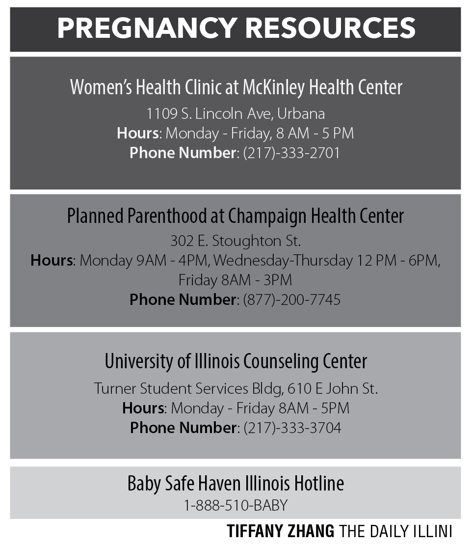 Students+have+many+options+on+campus+for+all+areas+of+reproductive+health%2C+including+pregnancy+options+counseling.%26nbsp%3B
