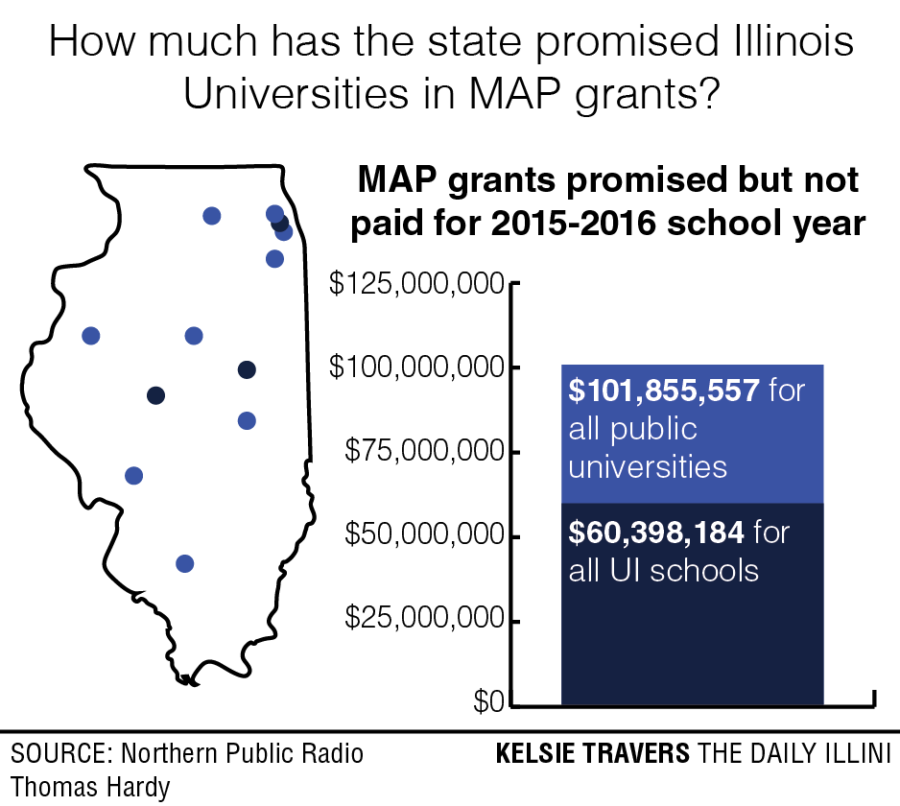Illinois public universities cover $140 million in MAP grants