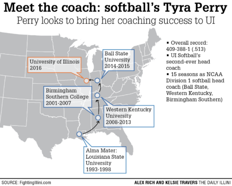 Take a peek at Illini softball coach's record before coming to Illinois