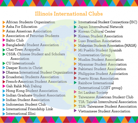 UIUC offers a variety of religious centers for students