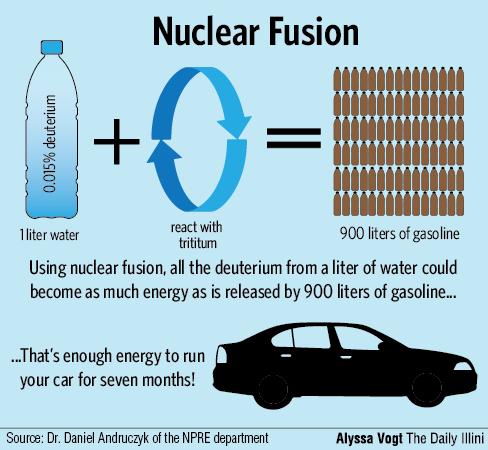 Universitys nuclear fusion device receives million dollar grant