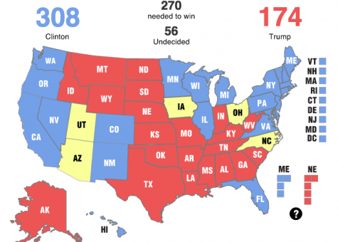Interactive: Predict the winner of the presidential election