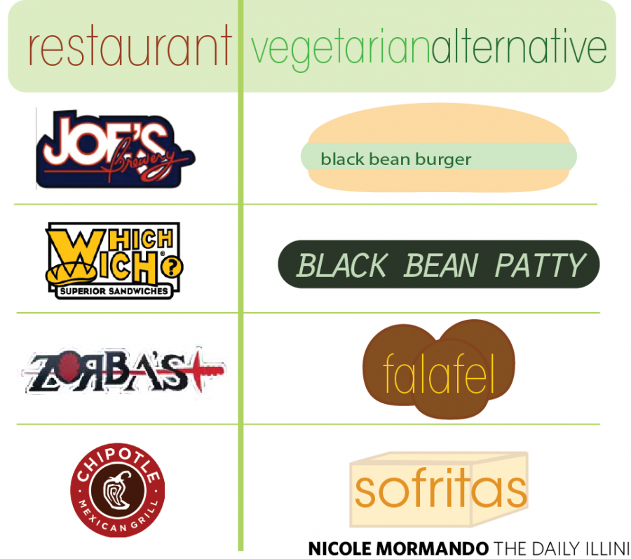 Vegetarian+Awareness+Month+highlights+health