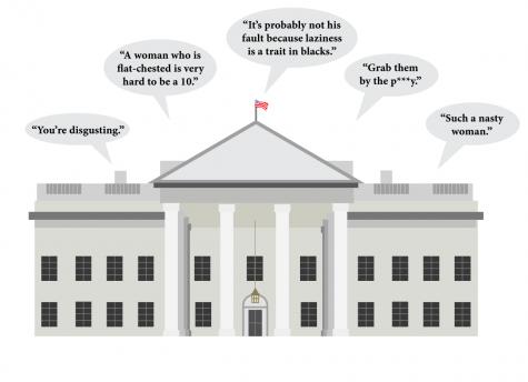 Editorial: Did you make America great again?