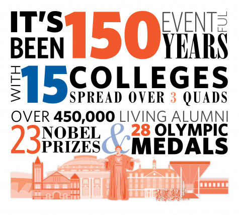 Celebrating 150 years: UI kicks off sesquicentennial celebration