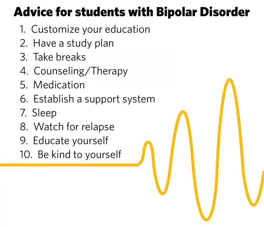Depression and Bipolar Alliance aides community