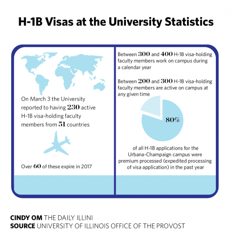 US suspends expedited processing for H-1B work visas; University endures repercussions