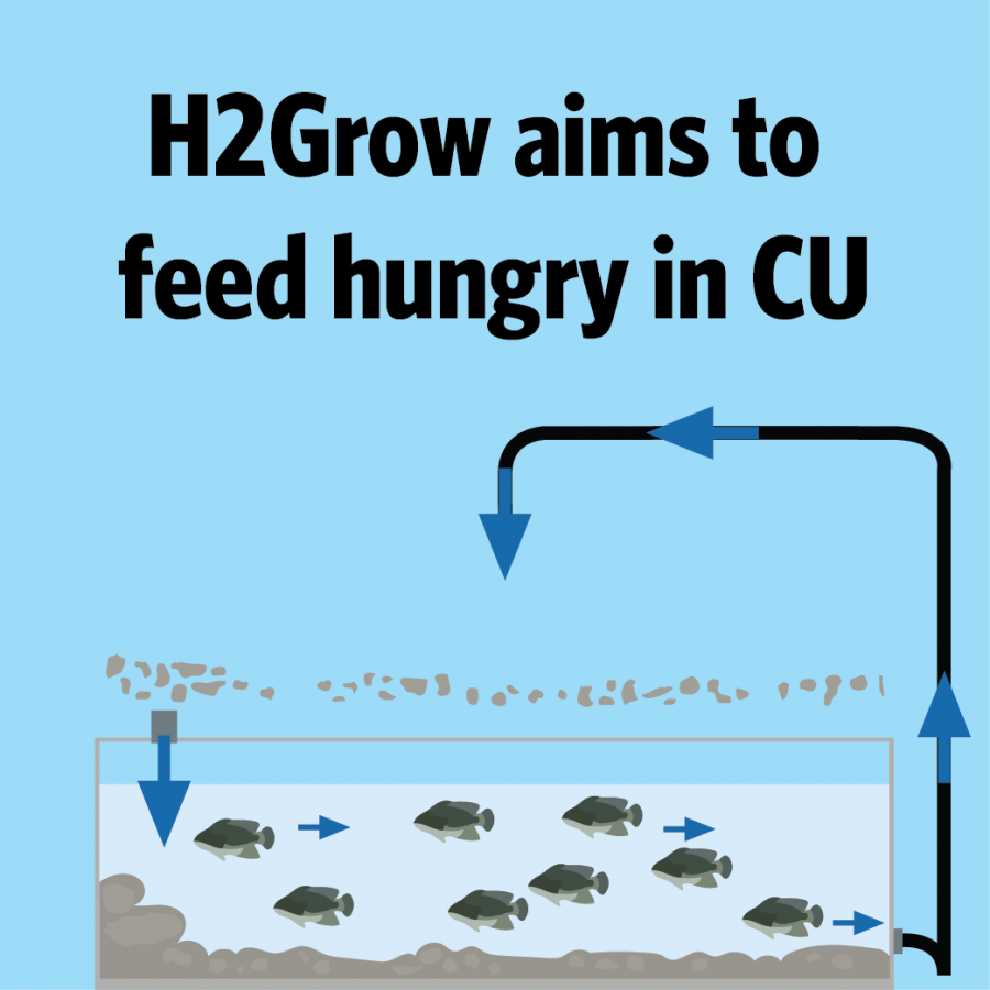 H2Grow aims to feed hungry in CU