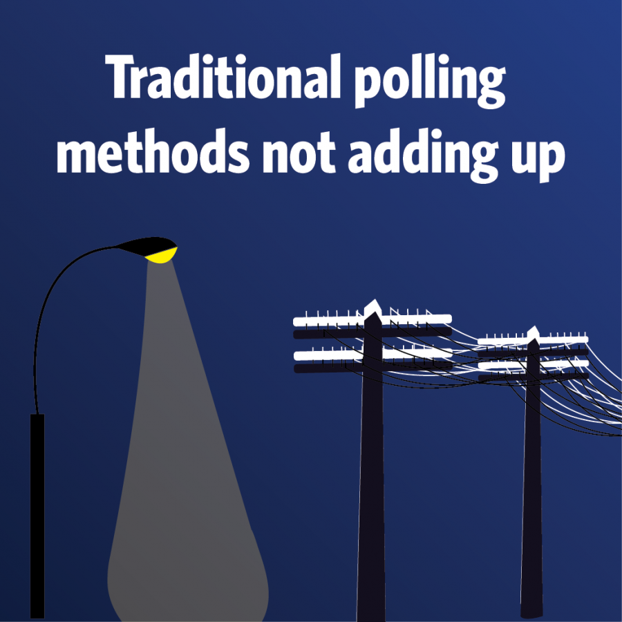 Traditional polling methods not adding up