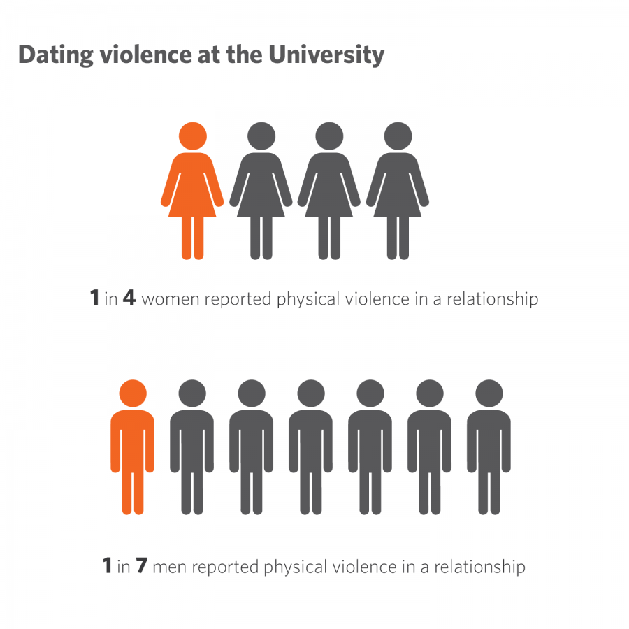 Source%3A+University+of+Illinois+Sexual+Misconduct+and+Perceived+Campus+Response+Survey++