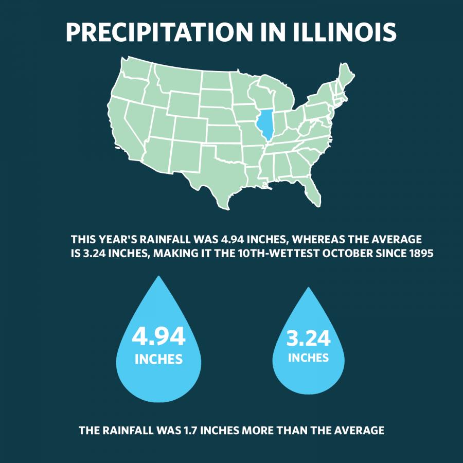 Source%3A+Illinois+News+Bureau+