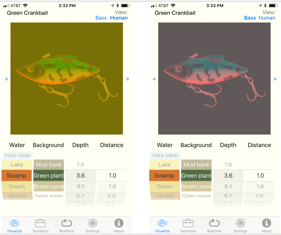 New app allows users to think like a fish the daily illini for Fishing guide salary