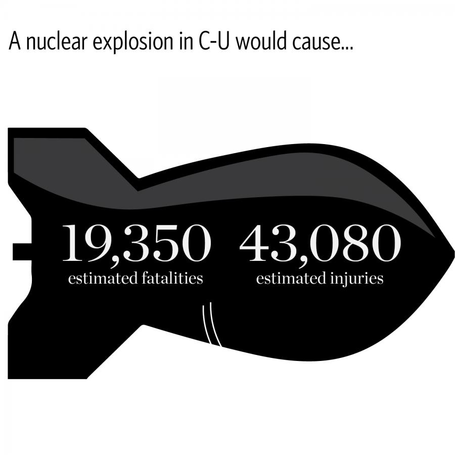 Source: Nuclear Secrecy