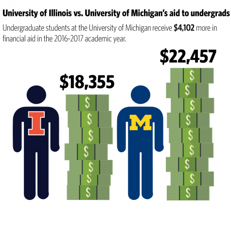 University striving for better tuition deals similar to 'Go Blue Guarantee'