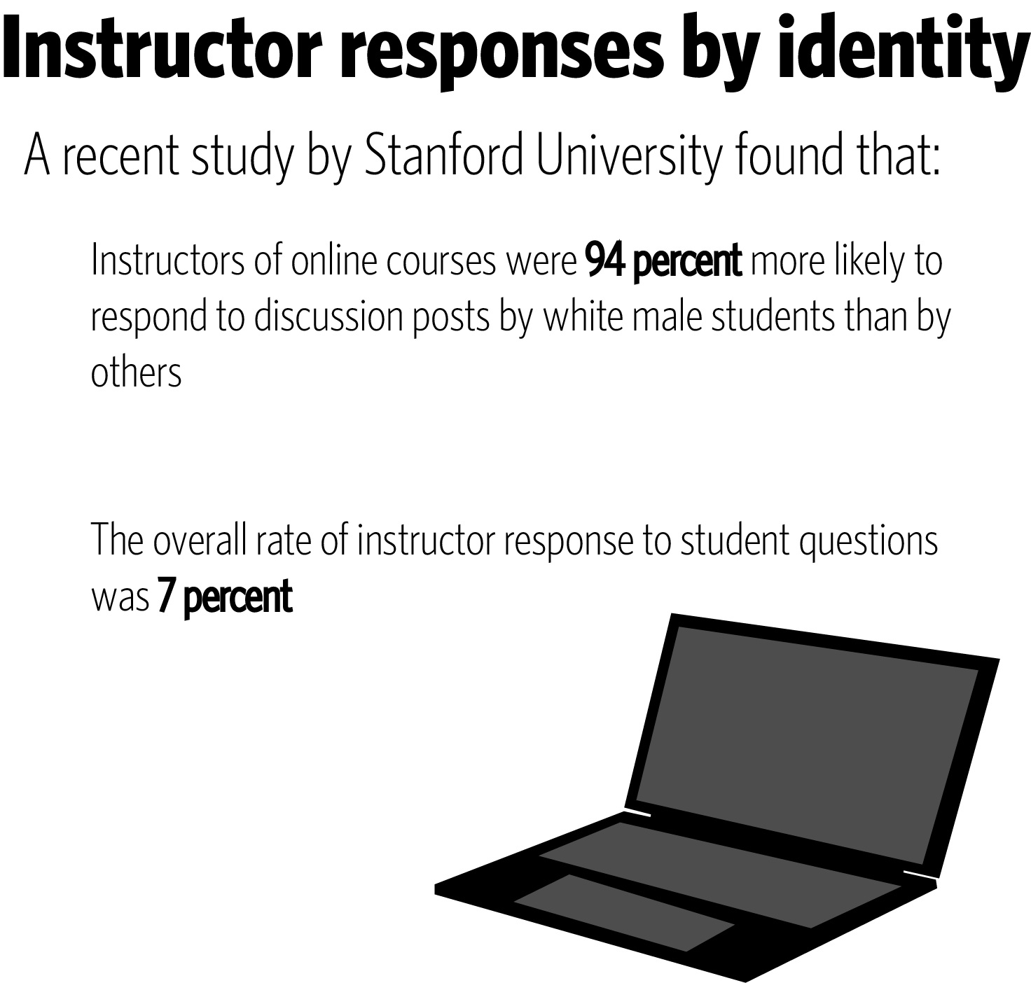 Source: Stanford Center for Education Policy Analysis