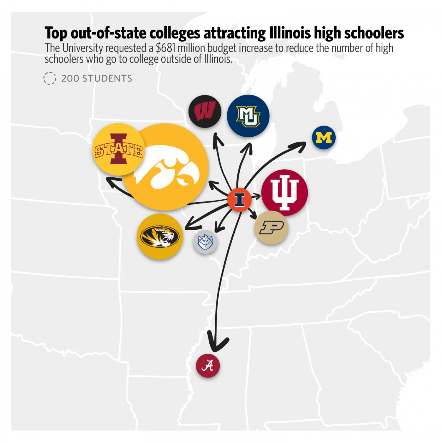 Source: Illinois Board of Higher Education