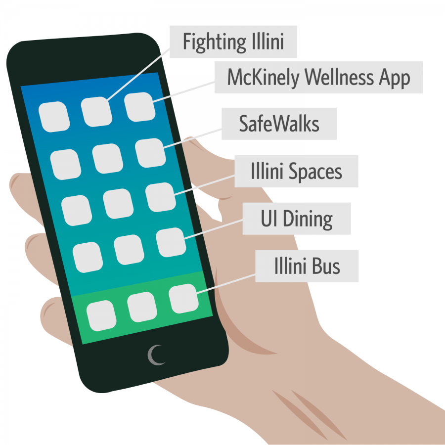 Apps to download before you get to campus