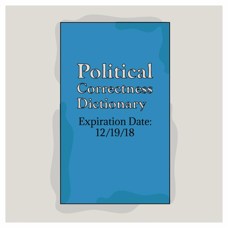 PoliticalCorrectnessDictionary-01