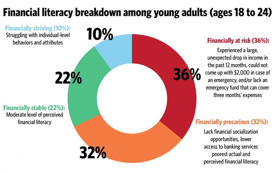 Source: Children and Youth service review