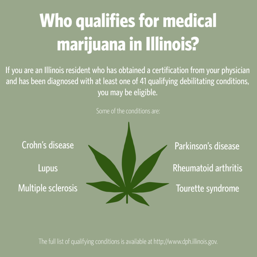Medical marijuana legal in Illinois, illegal on campus | The