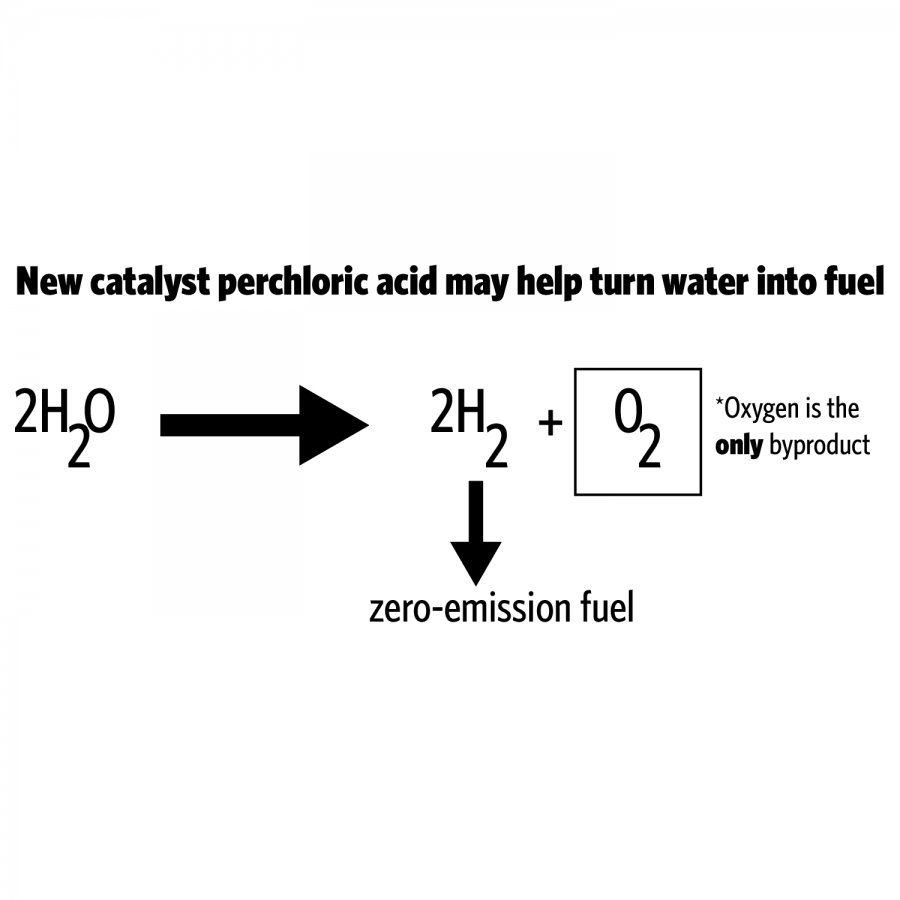 Research+aids+process+for+turning+water+into+fuel
