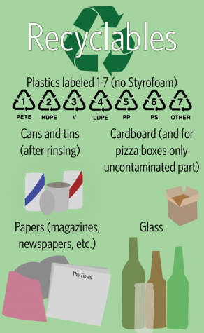 Recycling has rules worth effort, consideration