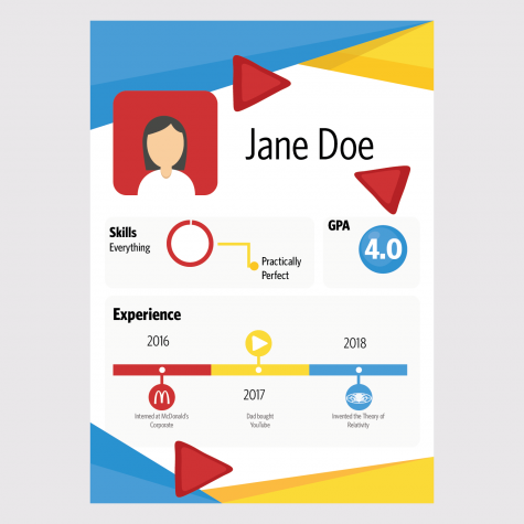 Quality of your work speaks louder than words on resume