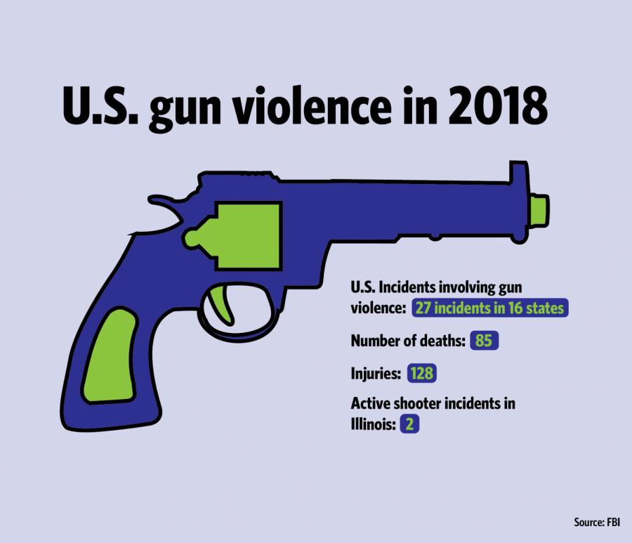 Walmart+gun+regulation+extends+to+Champaign