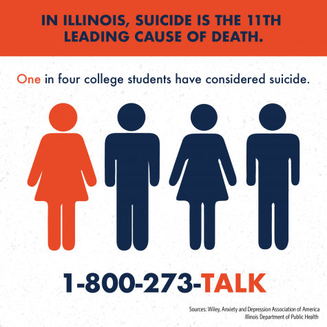UI addresses Suicide Awareness Month