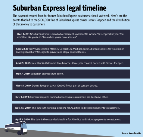 Suburban Express advertises refund form in provocative email